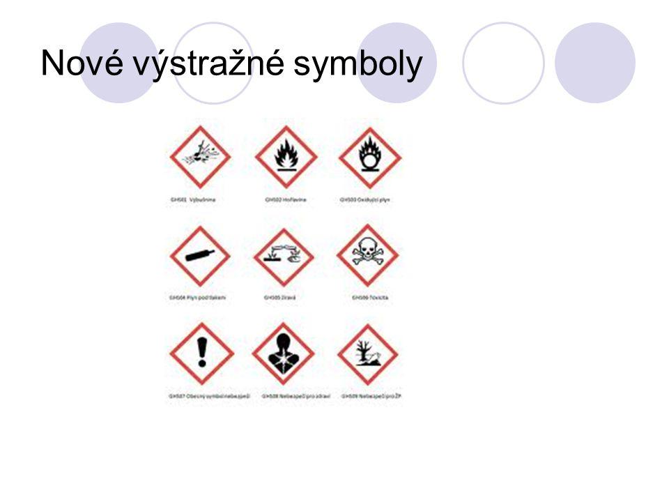 Nové výstražné symboly