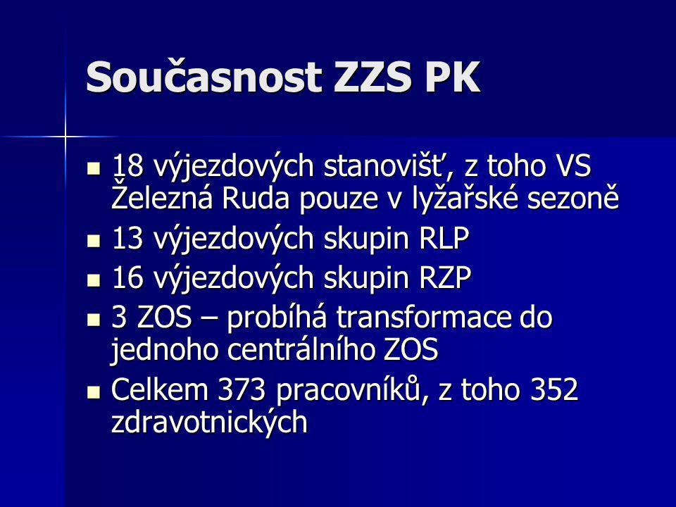 Současnost ZZS PK 18 výjezdových stanovišť, z toho VS Železná Ruda pouze v lyžařské sezoně. 13 výjezdových skupin RLP.