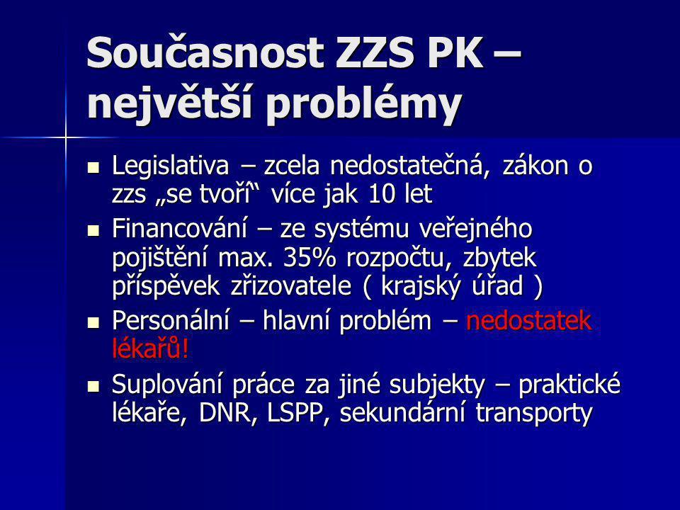 Současnost ZZS PK – největší problémy