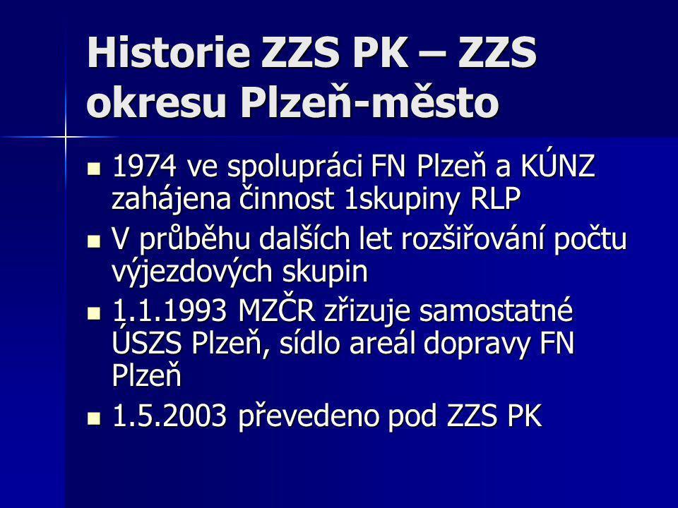 Historie ZZS PK – ZZS okresu Plzeň-město