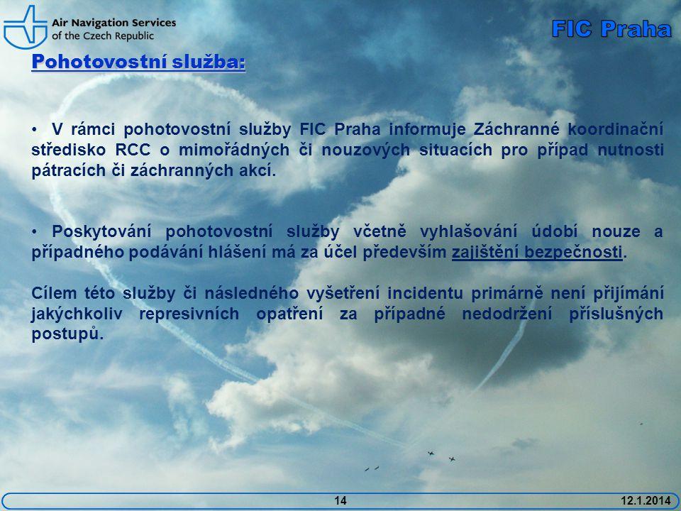 FIC Praha Pohotovostní služba: