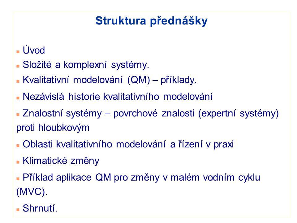 Struktura přednášky Úvod Složité a komplexní systémy.