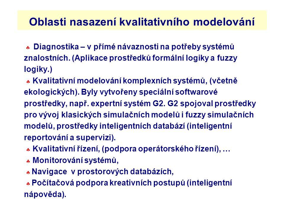 Oblasti nasazení kvalitativního modelování