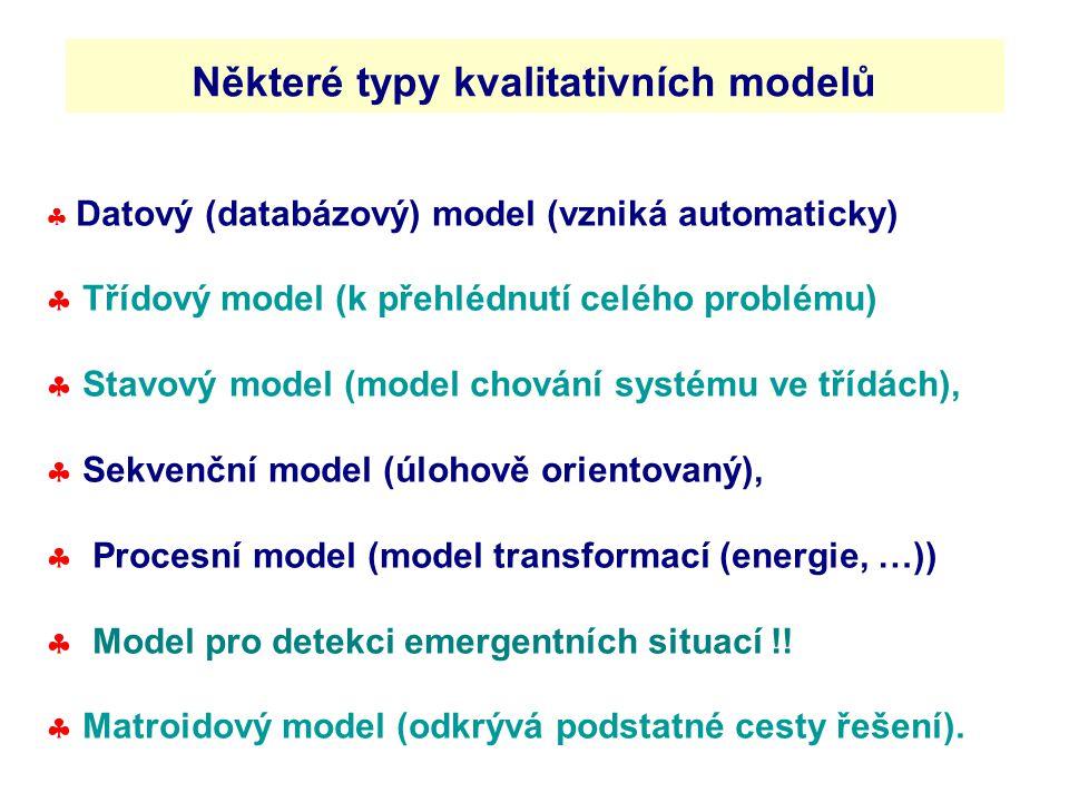 Některé typy kvalitativních modelů