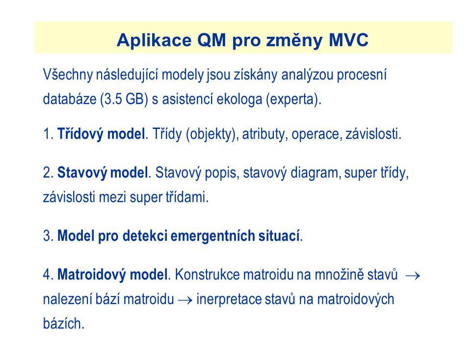 Aplikace QM pro změny MVC