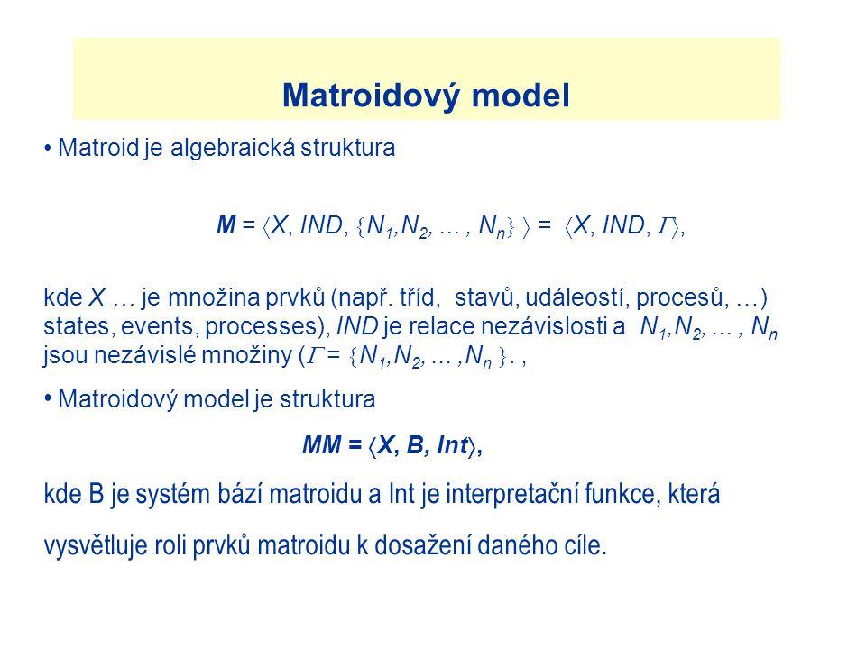 Matroidový model Matroidový model je struktura