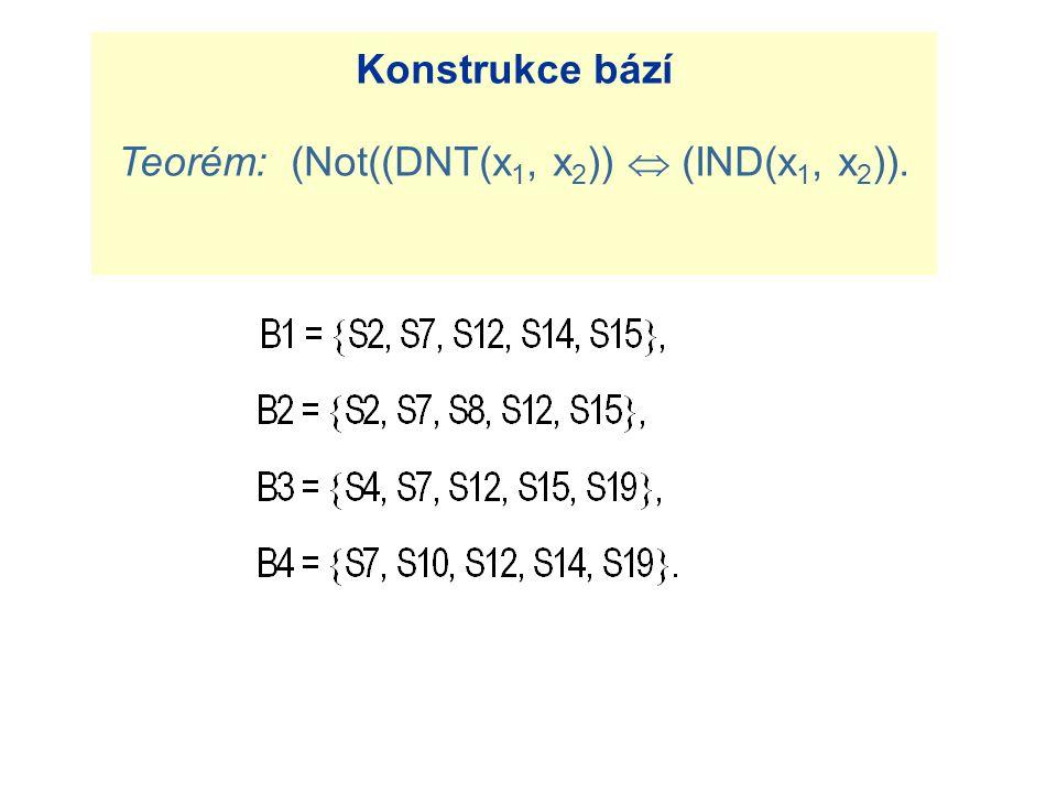 Konstrukce bází Teorém: (Not((DNT(x1, x2))  (IND(x1, x2)).