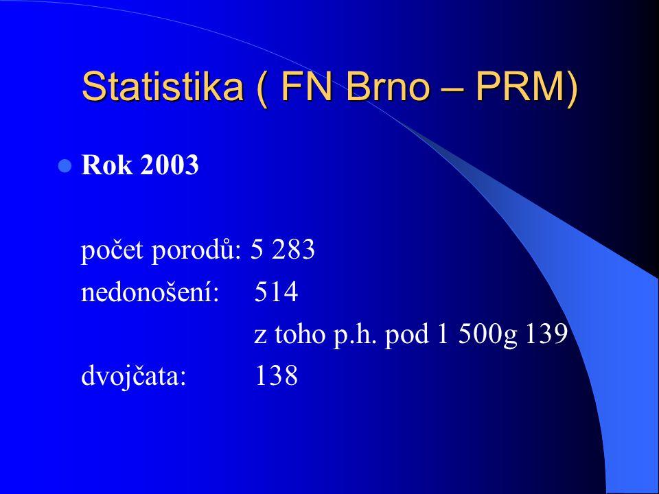 Statistika ( FN Brno – PRM)