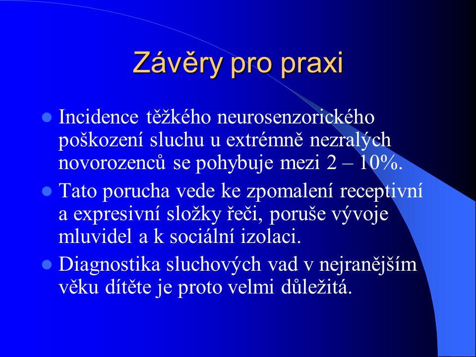 Závěry pro praxi Incidence těžkého neurosenzorického poškození sluchu u extrémně nezralých novorozenců se pohybuje mezi 2 – 10%.