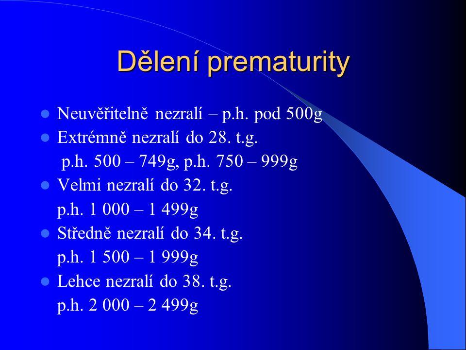 Dělení prematurity Neuvěřitelně nezralí – p.h. pod 500g