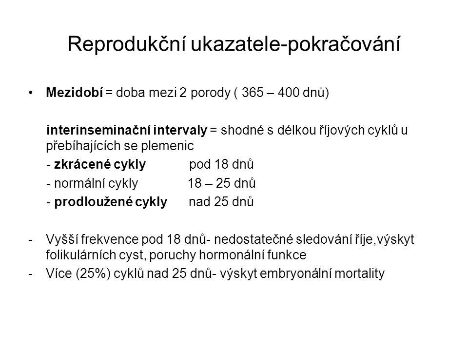 Reprodukční ukazatele-pokračování