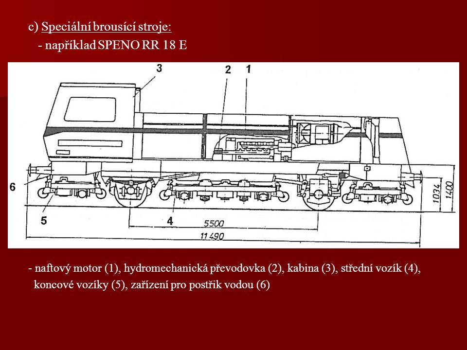 c) Speciální brousící stroje: - například SPENO RR 18 E