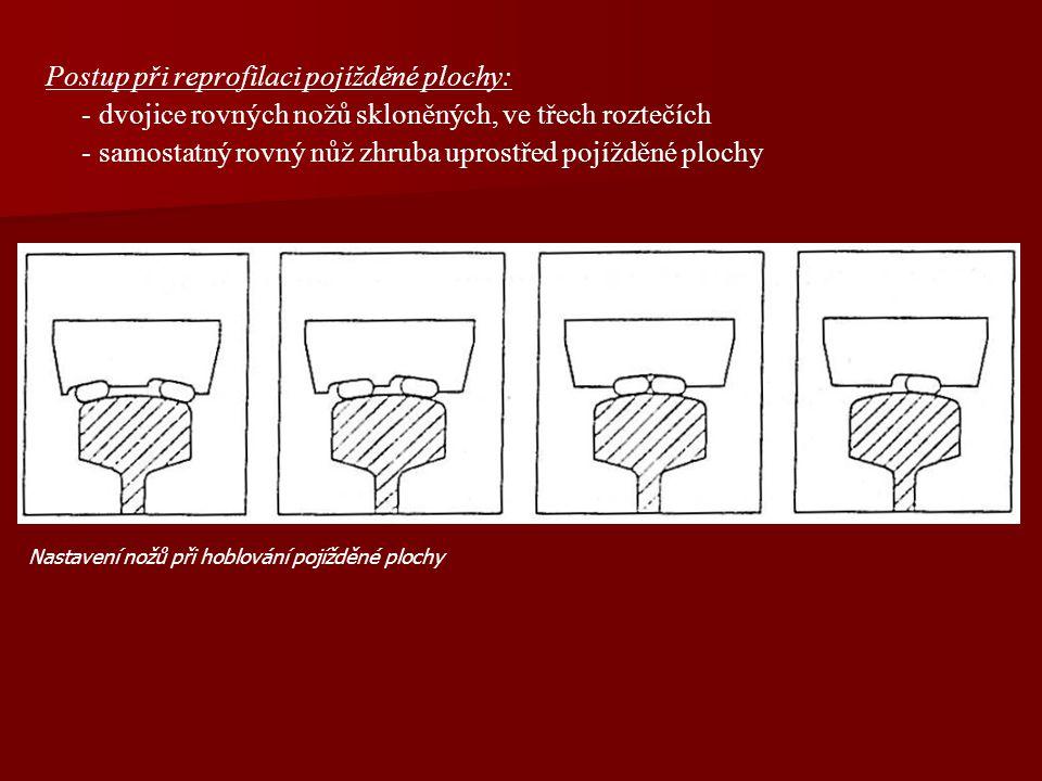 Postup při reprofilaci pojížděné plochy: