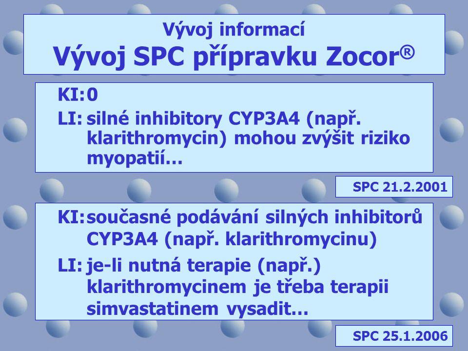 Vývoj informací Vývoj SPC přípravku Zocor®