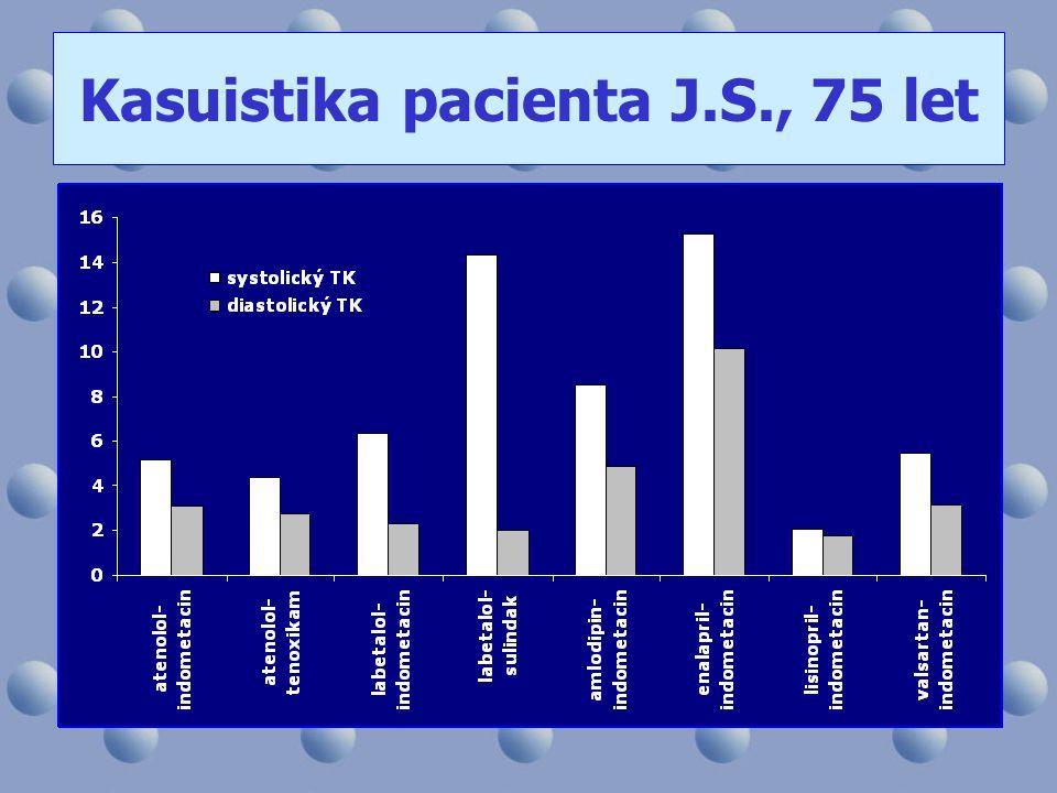 Kasuistika pacienta J.S., 75 let