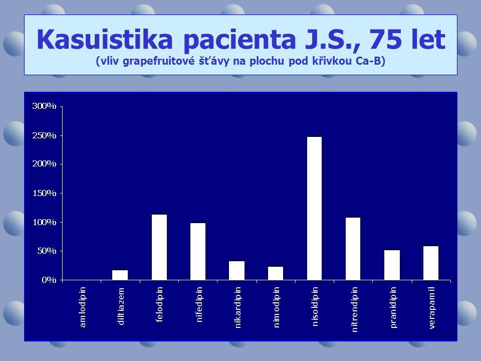 Kasuistika pacienta J. S