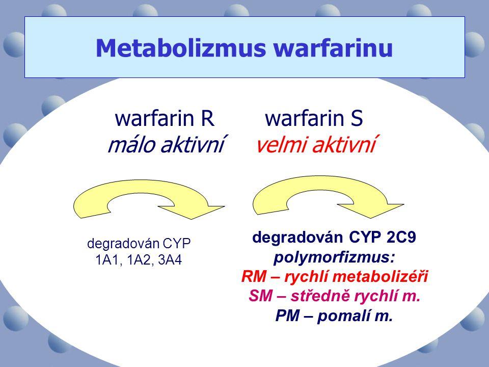 Metabolizmus warfarinu RM – rychlí metabolizéři