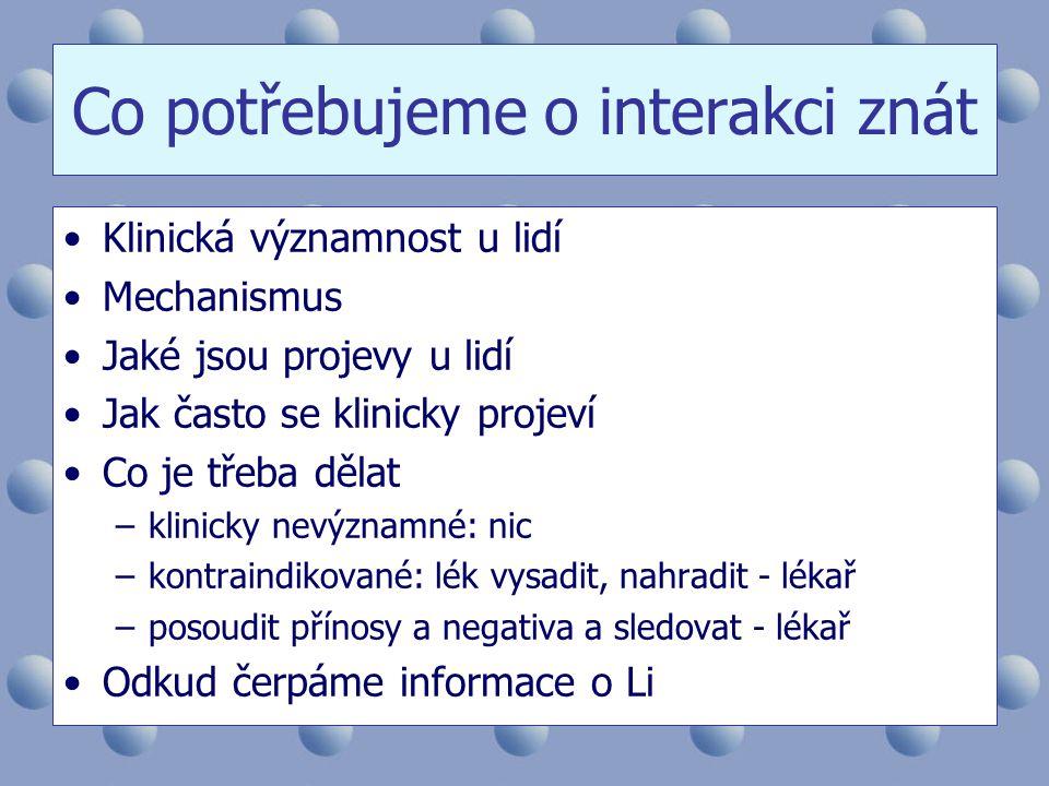 Co potřebujeme o interakci znát