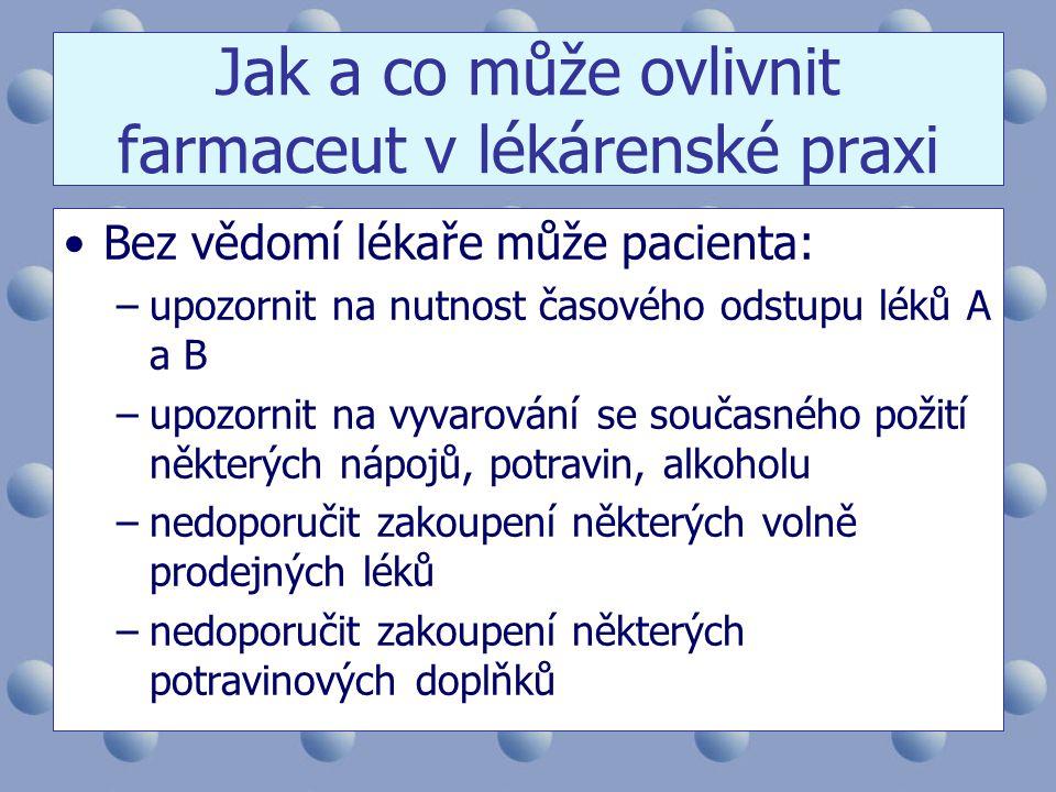 Jak a co může ovlivnit farmaceut v lékárenské praxi