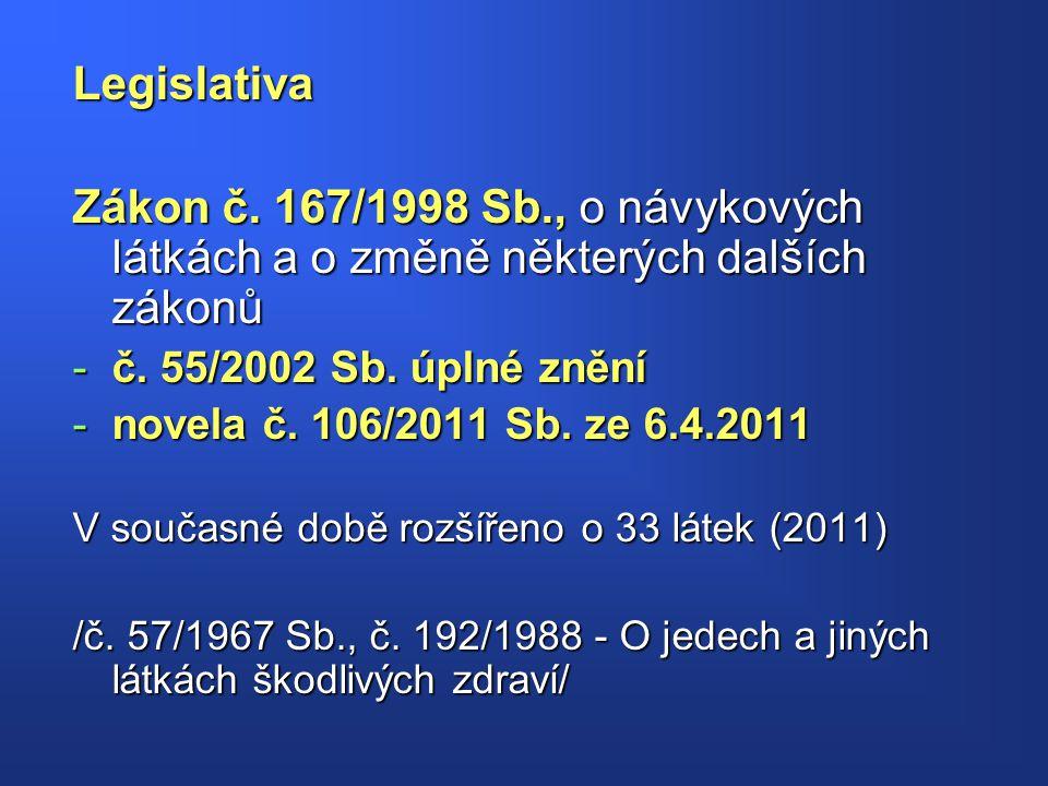 Legislativa Zákon č. 167/1998 Sb., o návykových látkách a o změně některých dalších zákonů. č. 55/2002 Sb. úplné znění.