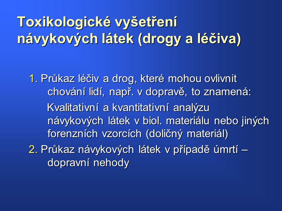 Toxikologické vyšetření návykových látek (drogy a léčiva)