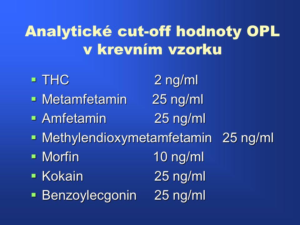 Analytické cut-off hodnoty OPL v krevním vzorku