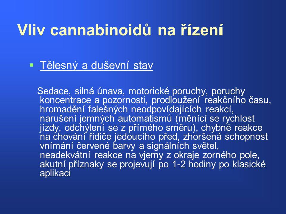 Vliv cannabinoidů na řízení