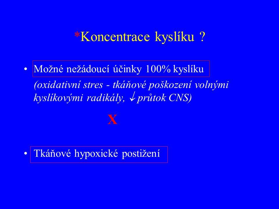 *Koncentrace kyslíku X Možné nežádoucí účinky 100% kyslíku
