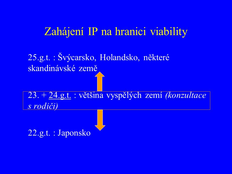 Zahájení IP na hranici viability