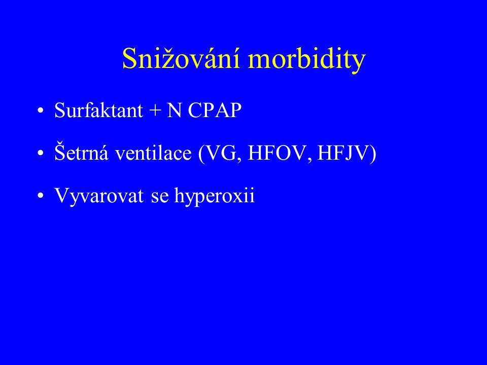 Snižování morbidity Surfaktant + N CPAP