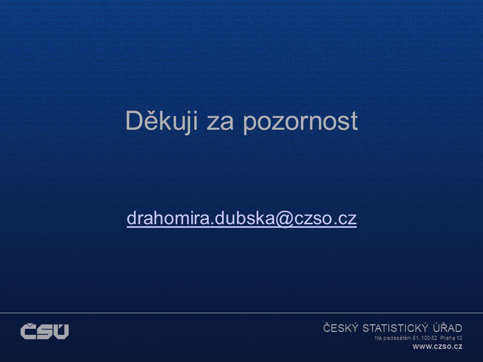 Děkuji za pozornost drahomira.dubska@czso.cz