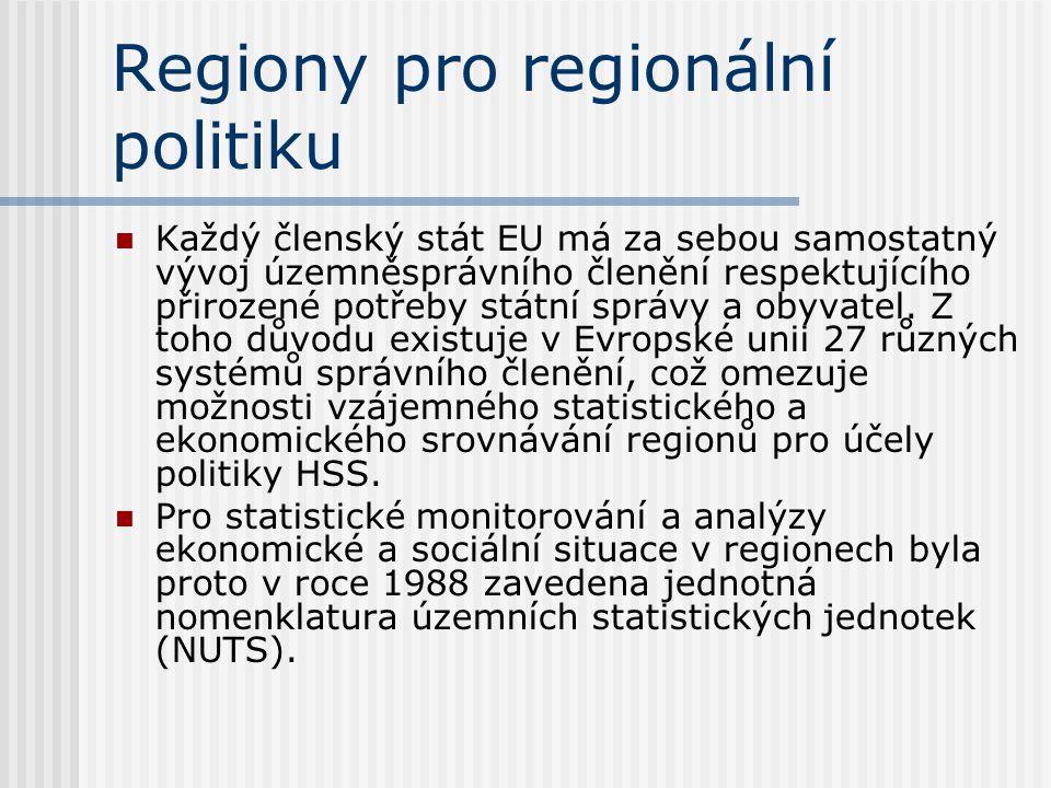 Regiony pro regionální politiku