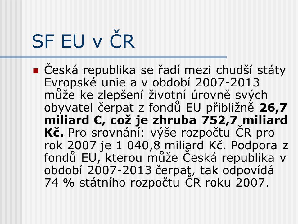 SF EU v ČR