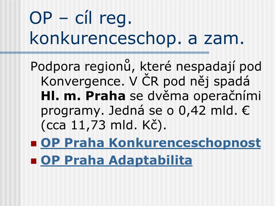 OP – cíl reg. konkurenceschop. a zam.