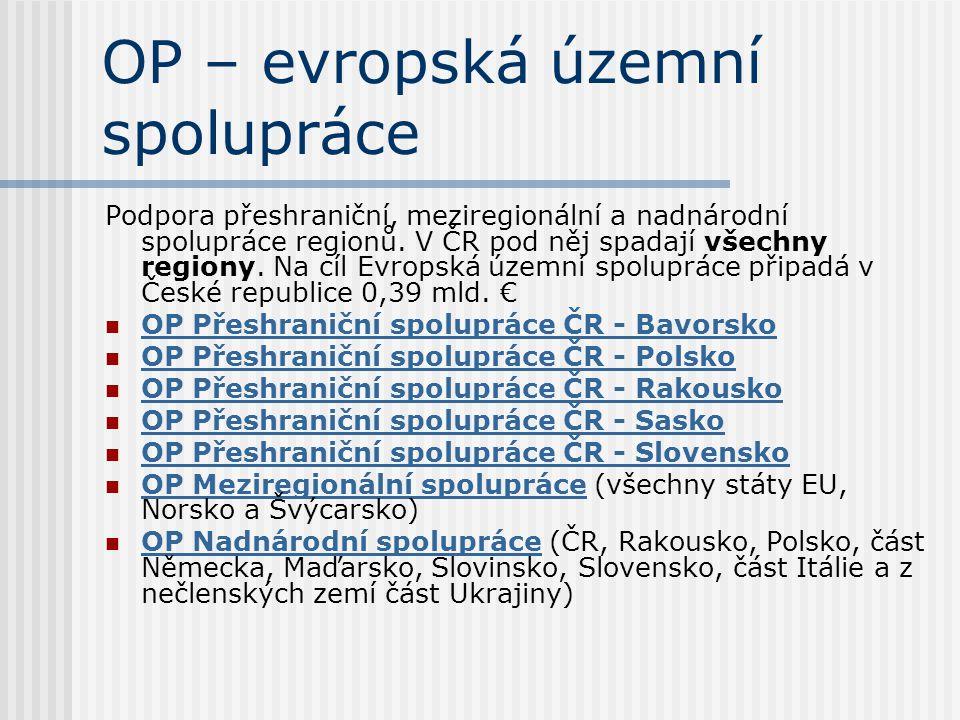OP – evropská územní spolupráce