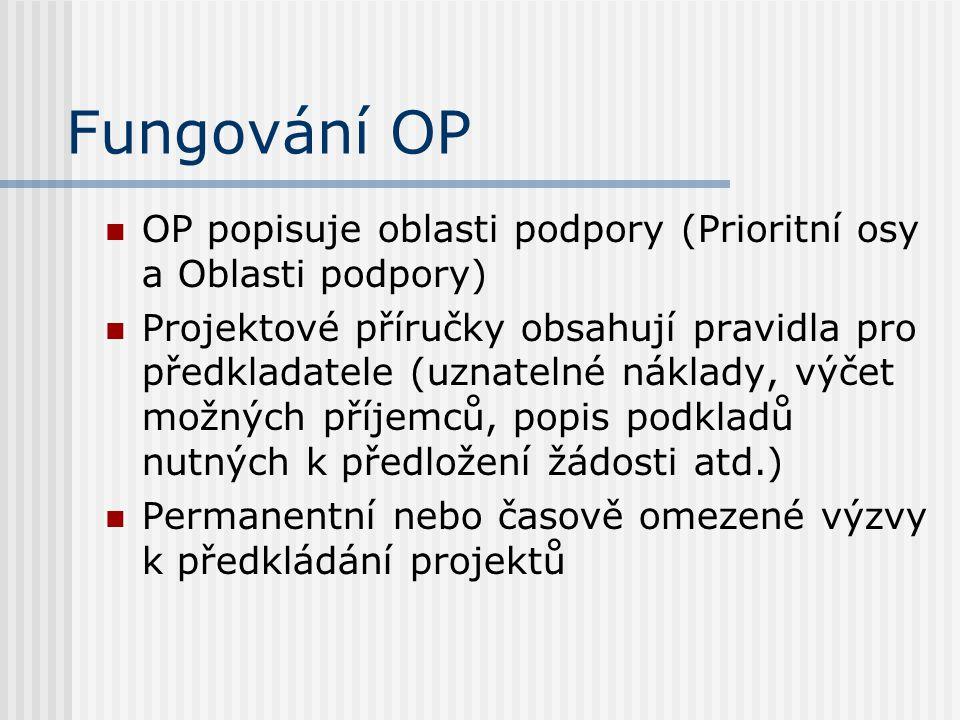 Fungování OP OP popisuje oblasti podpory (Prioritní osy a Oblasti podpory)