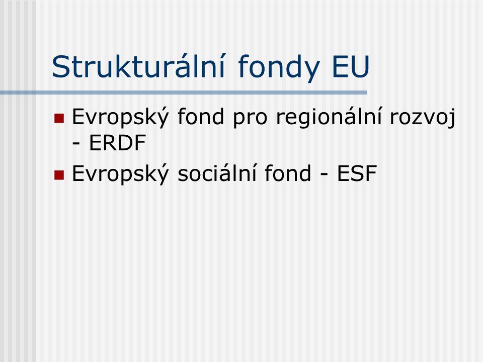 Strukturální fondy EU Evropský fond pro regionální rozvoj - ERDF