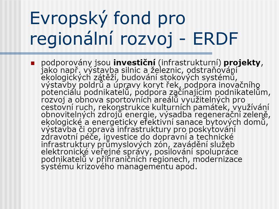 Evropský fond pro regionální rozvoj - ERDF