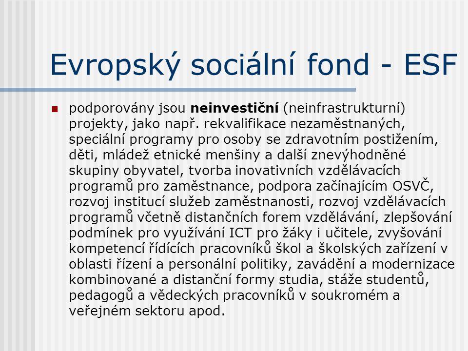 Evropský sociální fond - ESF