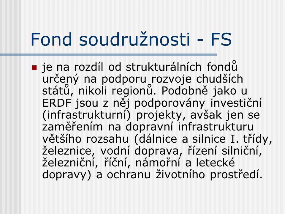 Fond soudružnosti - FS