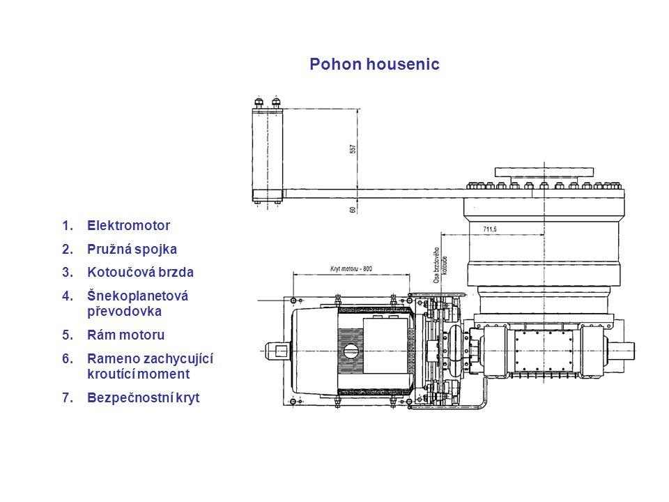 Pohon housenic Elektromotor Pružná spojka Kotoučová brzda