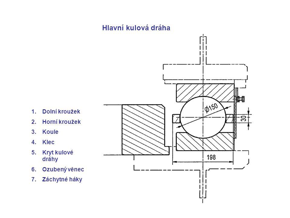Hlavní kulová dráha Dolní kroužek Horní kroužek Koule Klec