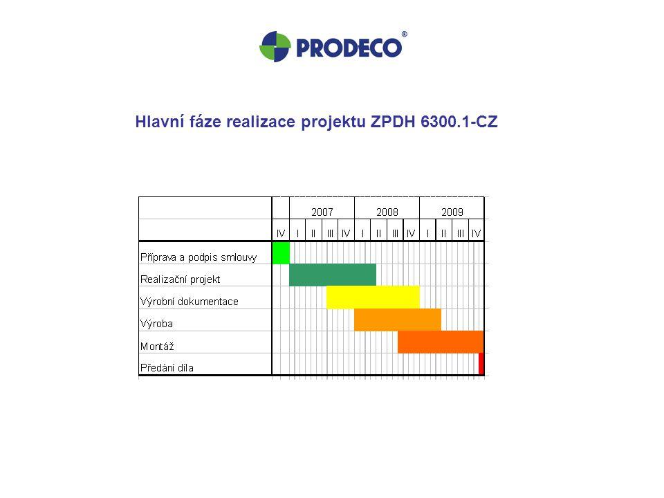 Hlavní fáze realizace projektu ZPDH 6300.1-CZ