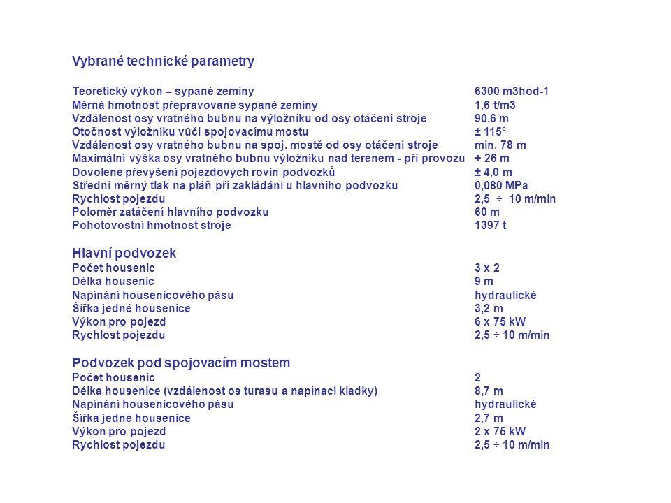Vybrané technické parametry