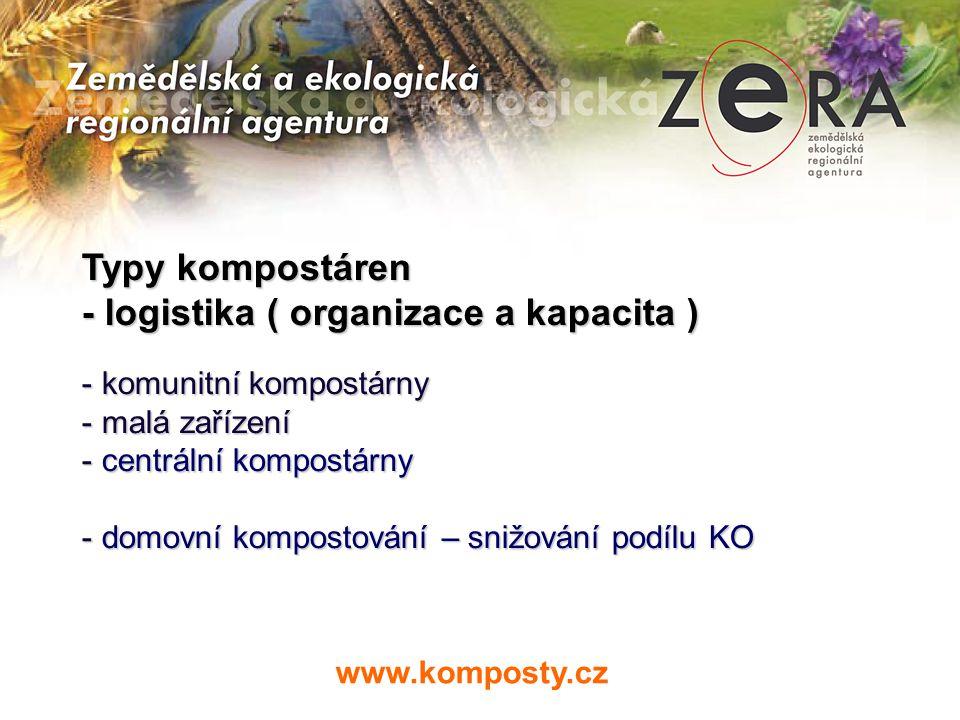 - logistika ( organizace a kapacita )