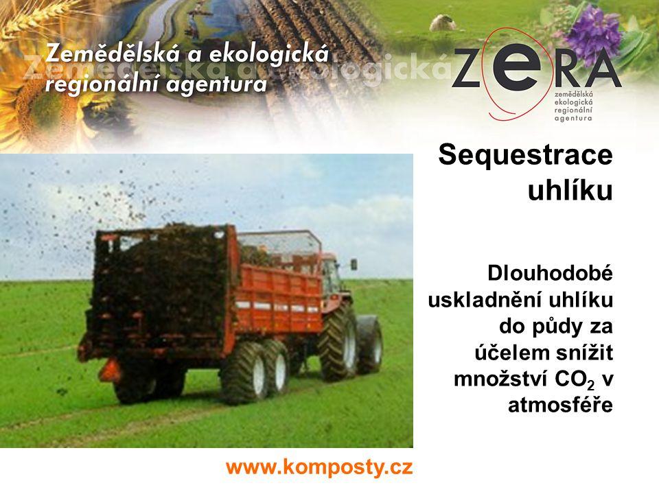 Sequestrace uhlíku Dlouhodobé uskladnění uhlíku do půdy za účelem snížit množství CO2 v atmosféře.