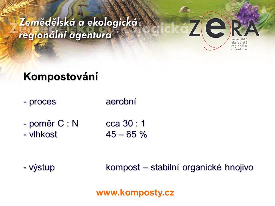 Kompostování proces aerobní poměr C : N cca 30 : 1 vlhkost 45 – 65 %
