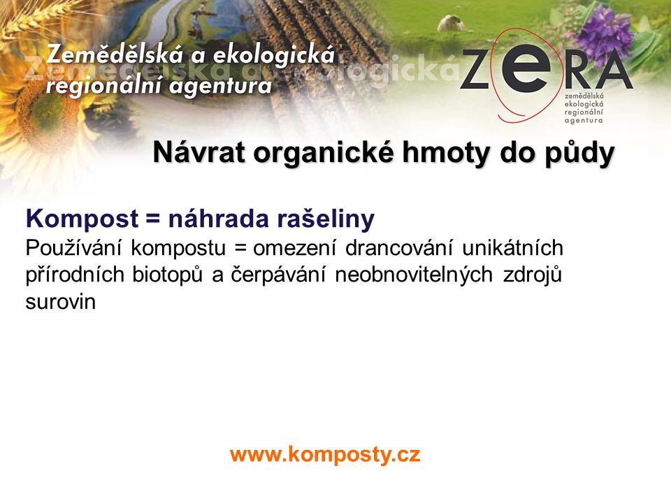 Návrat organické hmoty do půdy