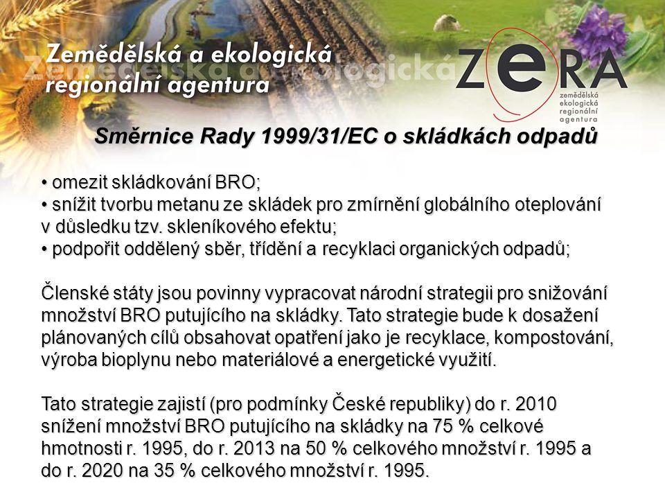 Směrnice Rady 1999/31/EC o skládkách odpadů