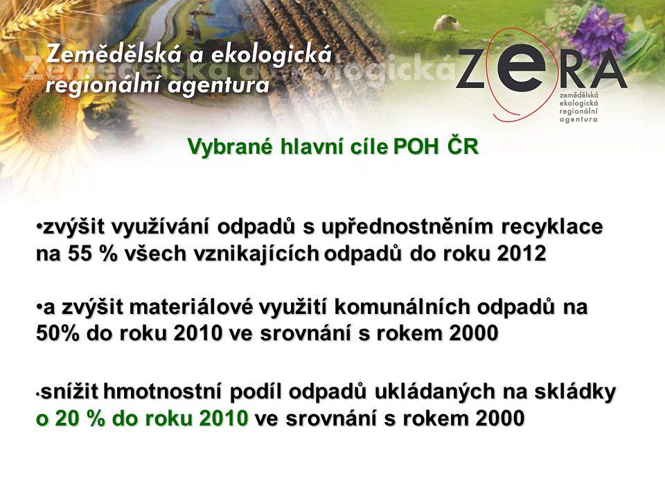 Vybrané hlavní cíle POH ČR
